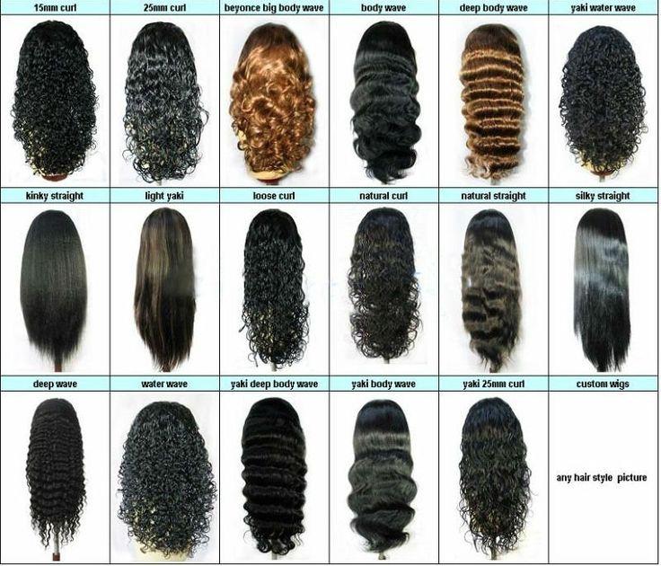 TYPES OF HAIR Virgin Hair: Virgin hair is hair that has