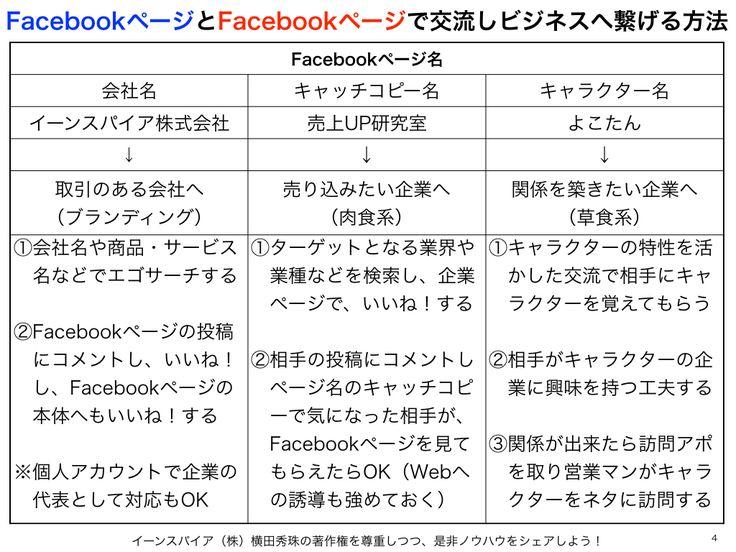 Facebookページのアカウントに切替えニュースフィードを閲覧し、いいね!コメントで交流しビジネスへ繋げる3つの方法 http://yokotashurin.com/facebook/page-newsfeed.html