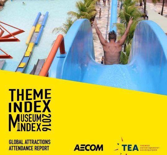 I dati 2016 dei parchi divertimento nel mondo: Il Rapporto TEA/AECOMM 2016