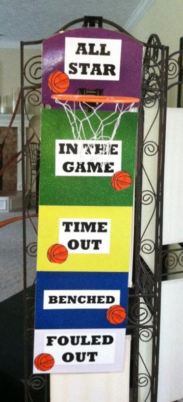 "Sporty behavior chart for elementary school. Idea: write each student's name on a basketball cutout and ""dribble"" it up and down the ""court."" :) Maybe need to do a variation for scouts if I'm going to have 12 2nd graders."
