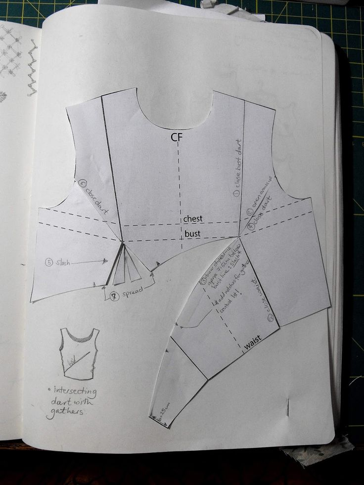 This technique is from Helen Joseph-Armstrong's most excellent book   Patternmaking for Fashion Design.       Close bust dart.  Close...