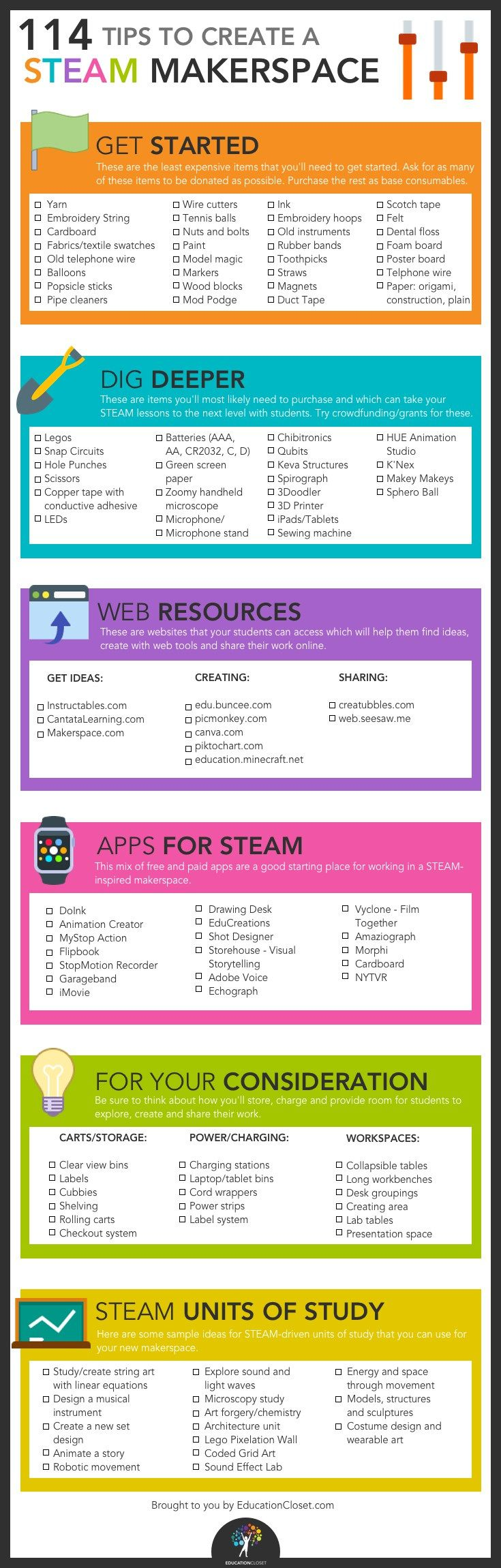 114 Tips to Create a STEAM Makerspace   educationcloset.com