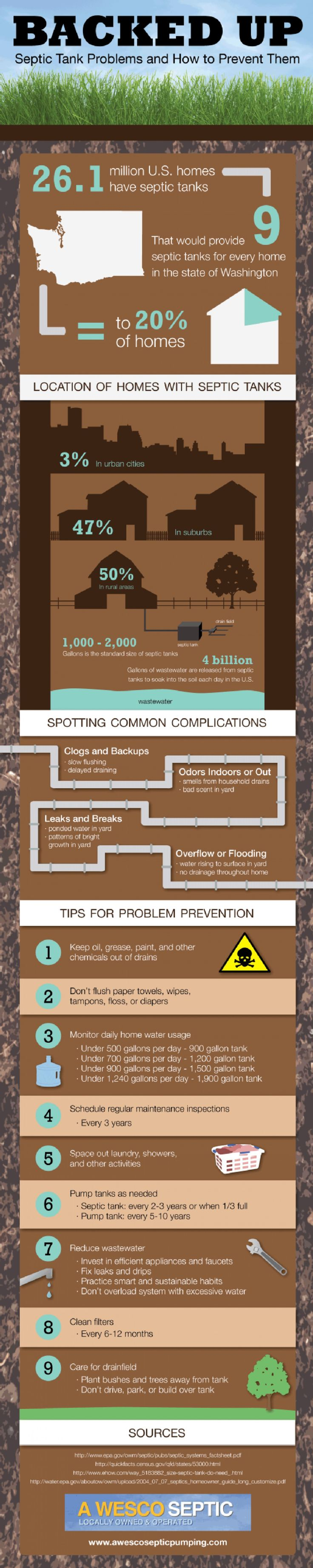 Backed Up: Septic Tank Problems and How to Prevent Them