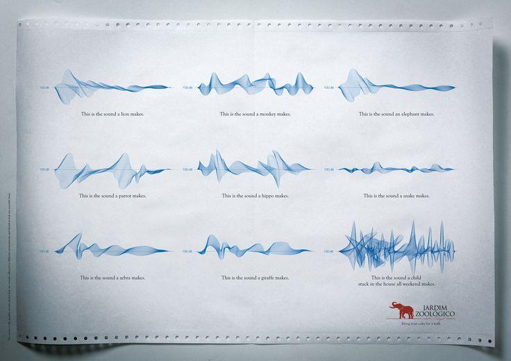 sound diagrams lisbonzoosounds1.jpg (1600×1131)