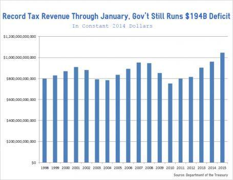 Best  Federal Tax Ideas On   Federal Tax Due Tax