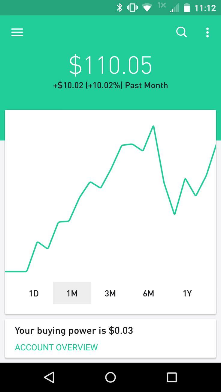 Shout the Loudest: Stocks 10/7/15