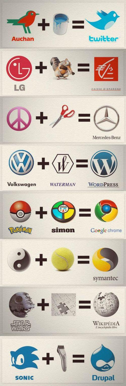la vraie histoire des logos!!