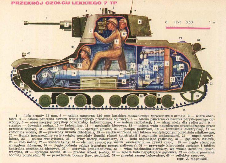 Przekrój czołgu lekkiego 7TP