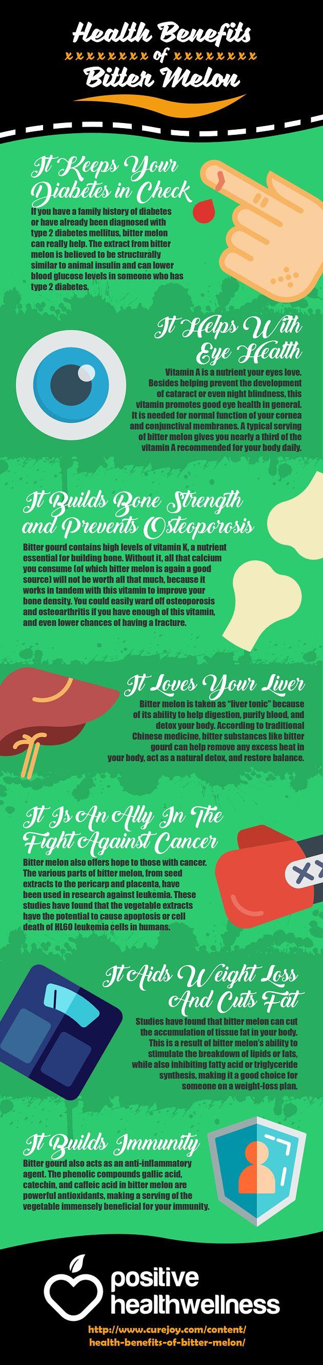 Health Benefits of Bitter Melon – Positive Health Wellness Infographic