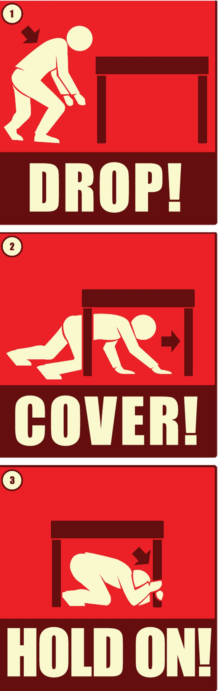 What do you do? Drop, Cover and Hold on! Classroom