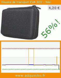 Housse de transport EVA 3DS - Noir (Accessoire). Réduction de 56%! Prix actuel 4,20 €, l'ancien prix était de 9,63 €. https://www.adquisitio.fr/kamikaze-gear/housse-transport-eva-3ds
