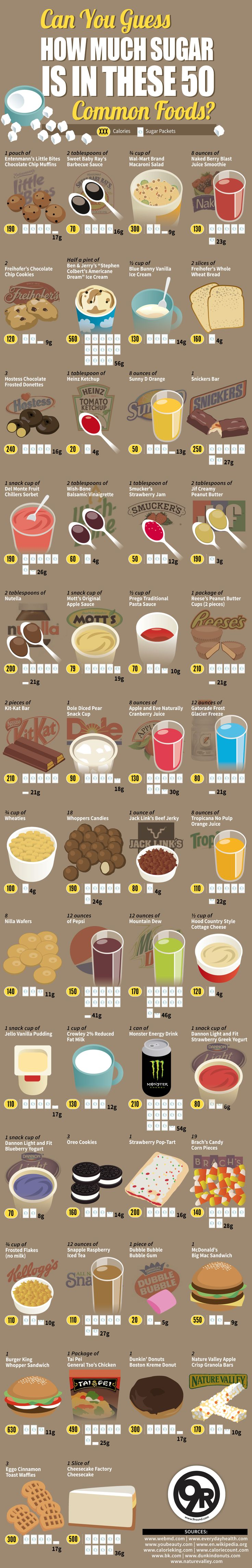 How Much Sugar Is Actually In Your Food, From Pasta Sauce To Salad Dressing   Huffington Post