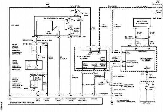 chevrolet silverado 7 pin wiring diagram