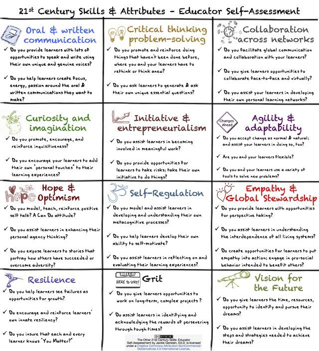 Best Leadership And Thinking Skills Images On