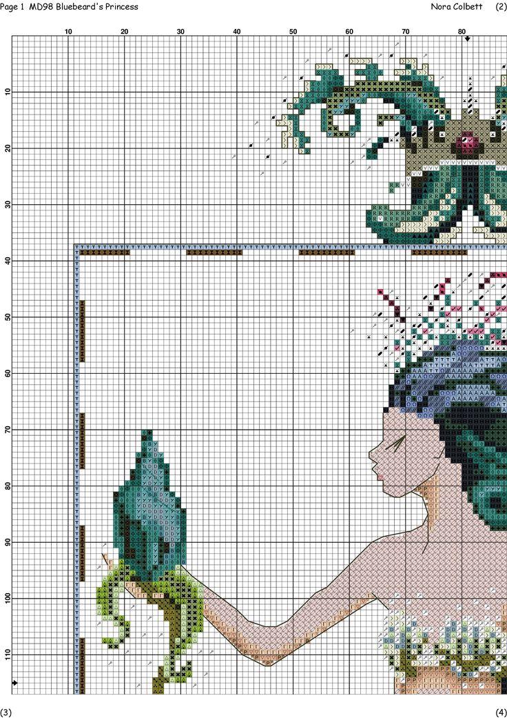2/5 Mermaid Queen Cross Stitch Chart