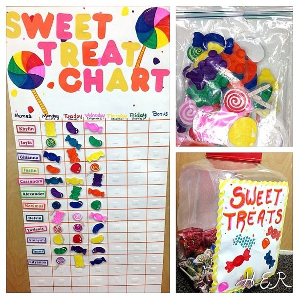 Classroom Reward Ideas For Kindergarten ~ Best positive reinforcement kids ideas on pinterest
