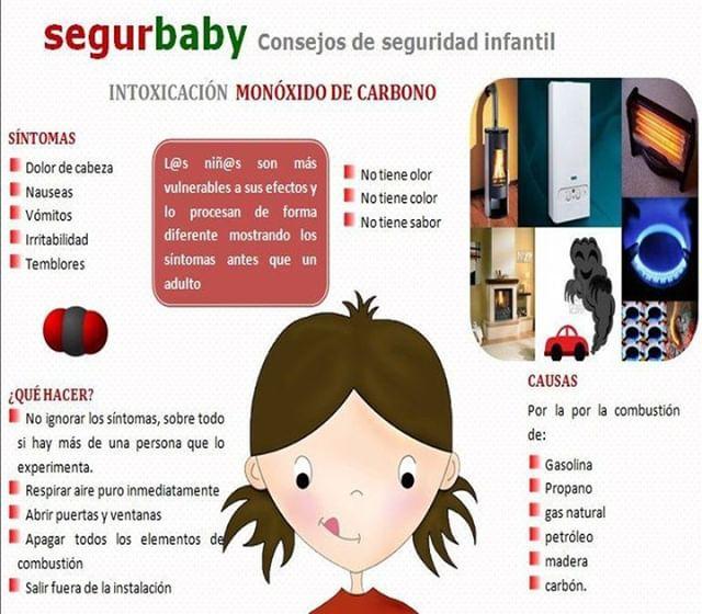 Infografia Seguridad Infantil Fuente Https Ift Tt 3291nhl Babyclothing Baby Bebe Bebes Ropadebebe Lima Peru Argentina Mexico Babycare Brasil U