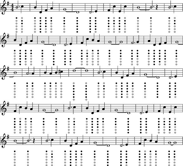 Grenade Flute Sheet Music With Lyrics: Irish Songs Lyrics With Guitar Chords This Looks Like A
