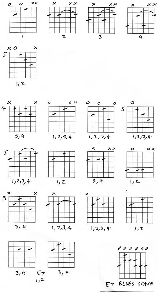 15 best Stuff for piano playing images on Pinterest Guitars - piano chord chart