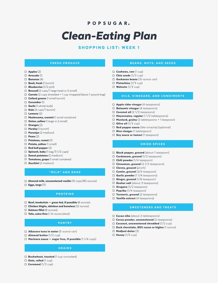 Clean-Eating Shopping List: Week 1 | POPSUGAR Fitness