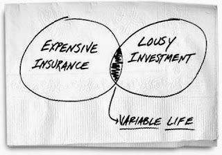 Blog Post: Know your Variable Life Insurance Policy