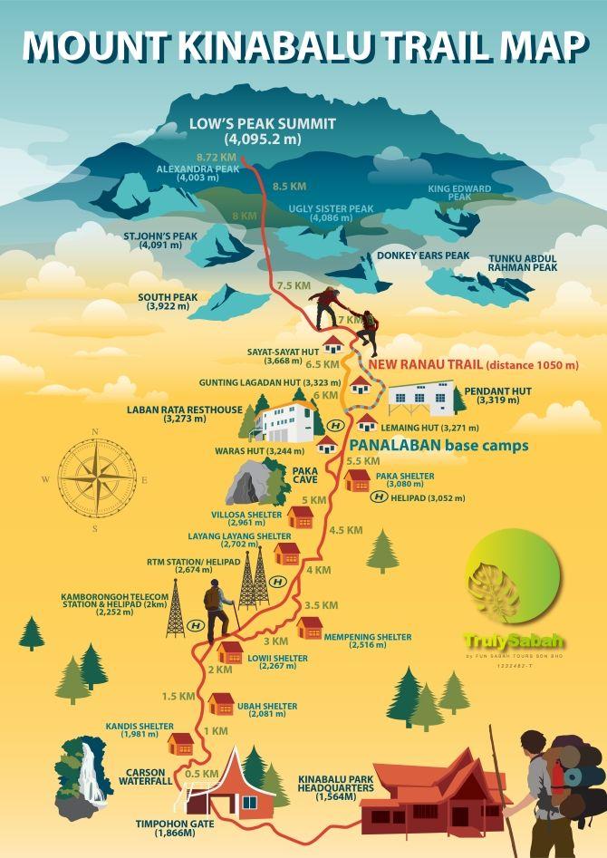 Mount Kinabalu Trail Map Borneo Pinterest Trail Maps Trail