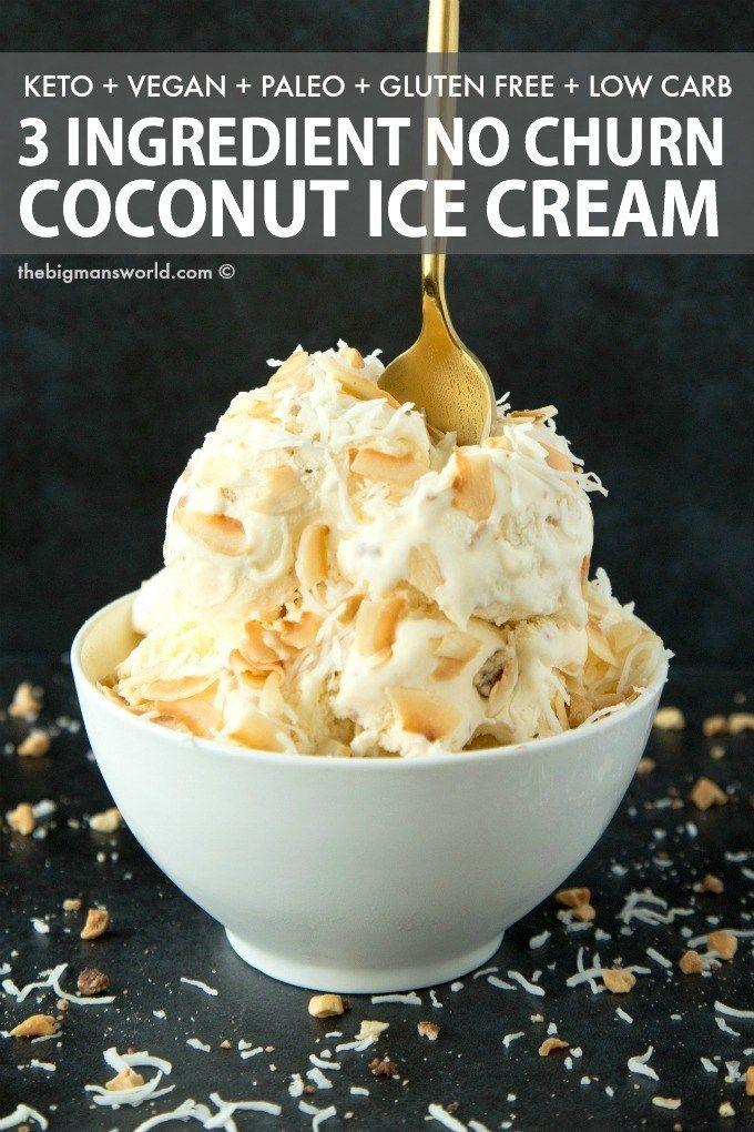 Coconut Milk Ice Cream 3 Ingredients The Big Man S World Recipe Coconut Ice Cream Recipes Coconut Ice Cream Recipes