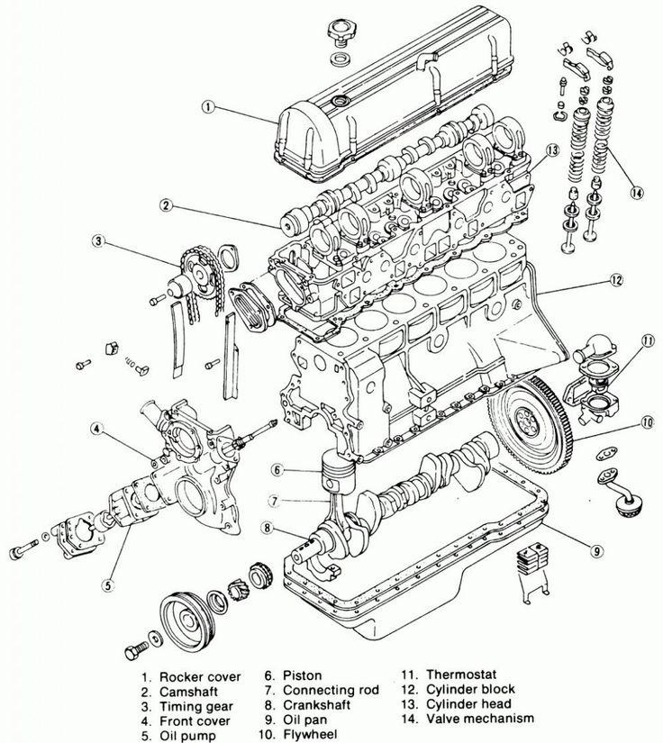 Inline Engine Diagram Nissan Inline Engine Diagram Nissan