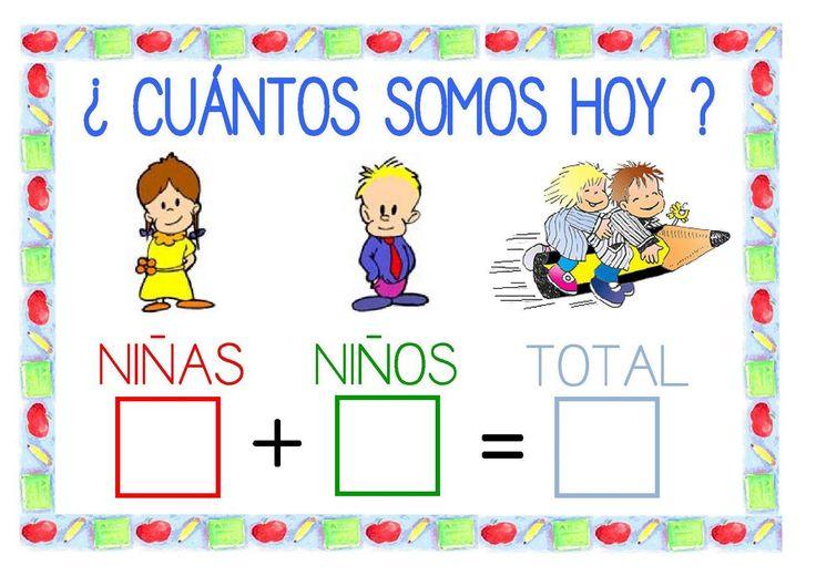 PANELES ASISTENCIA Y OTROS PARA EL AULA   http://asomateamiclase.blogspot.com.es/p/rutinas.html