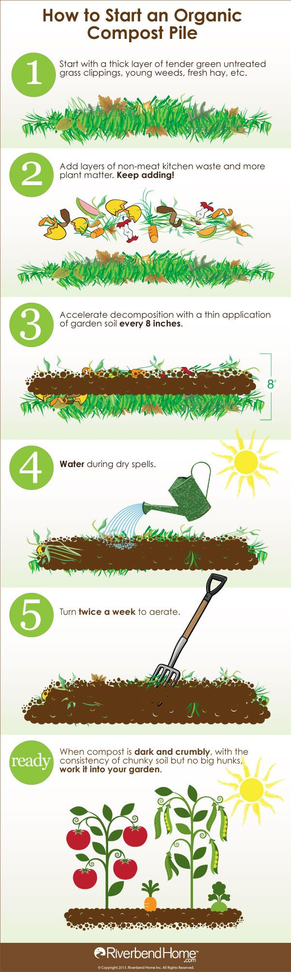 """""""Backyard composting is as easy as walking out to your yard on a summer's day"""". Pin our helpful composting infographic and start your own compost pile today. Composting Infographic: Its Easier Than You Think"""