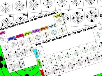 Periodic Table: Bohr-Rutherford Diagrams for the First Twenty Elements ...
