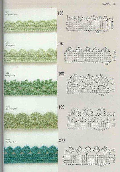crochelinhasagulhas: Acabamento (bicos) em crochê