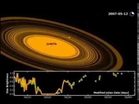El verdadero Señor de los Anillos se encuentra fuera del Sistema Solar  ene 26, 2015 @ 09:24 pm › Arkantos ↓ Deja un comentario  De borde a borde, el sistema de anillos de Saturno sería demasiado grande como para caber en la distancia entre la Tierra y la Luna; pero ahora un gigantesco contrincante surge para desafiarlo por el título del Señor de los Anillos —y es el primero de su tipo en ser hallado fuera del sistema solar, a 420 años luz.  Los astrónomos han descubierto más de 30 anillos…