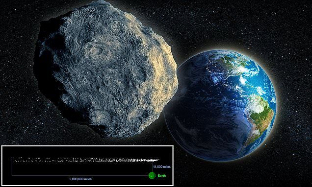 """""""Phew! 100ft asteroid 203 TX68 passes 2.5 million""""miles from Earth JUST MISSED US."""