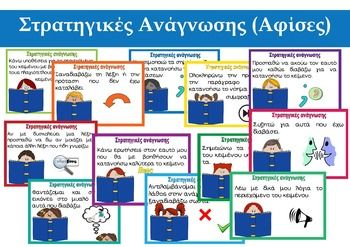 Reading Comprehension Strategies Poster (in Greek)
