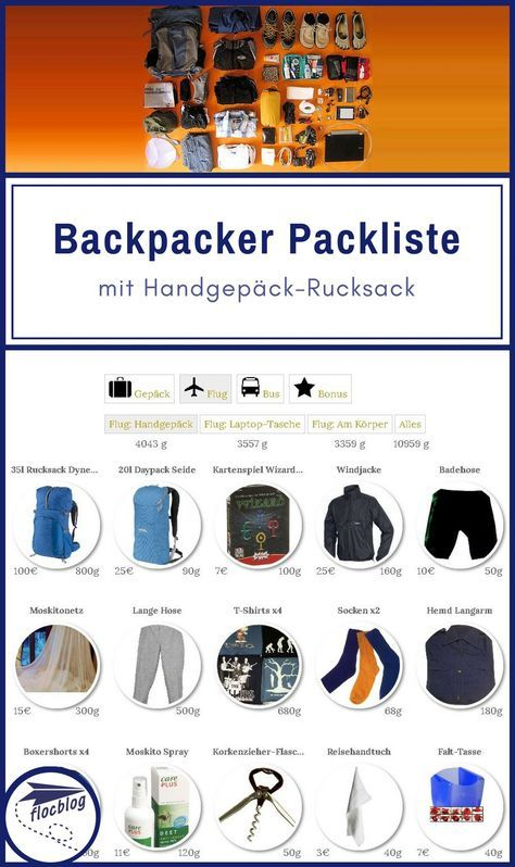 Alles dabei mit weniger als 10kg Rucksack-Gewicht. Die interaktive Packliste für leicht reisende Backpacker. #Backpacking #Reise #Rucksackreise #Weltreise #Reisetipps #Individualreise #Handgepäck #Rucksack #Packliste #Reisevorbereitung