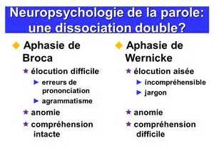 aphasie de broca - Résultats Yahoo France de la recherche d'images