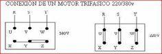 Esquemas eléctricos: Esquemas eléctricos, contactores y motores (esquem...