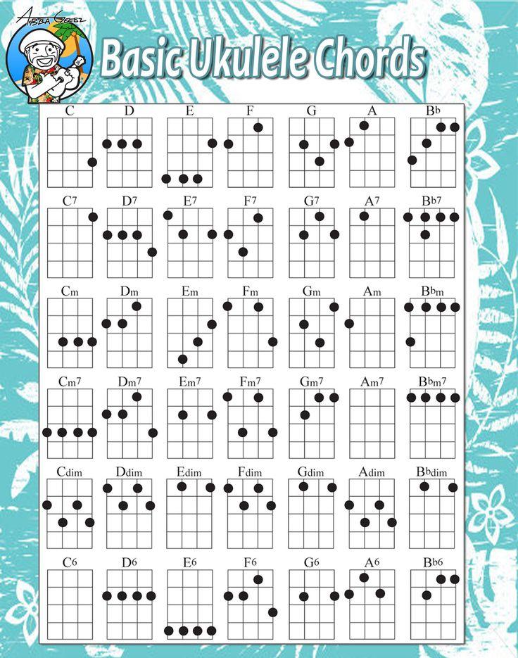 Basic Ukulele Chords 10 best Hawaiian Music...
