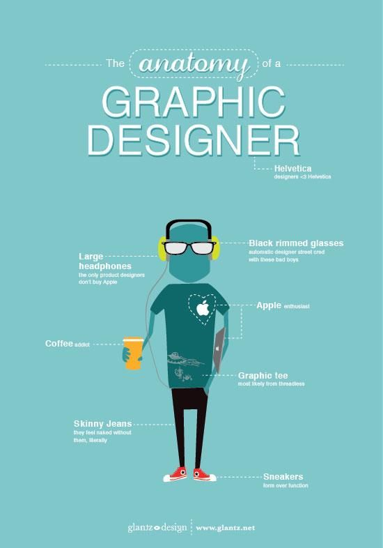We're looking for a Graphic Design intern here at Levo. Apply today on levo.com/jobs