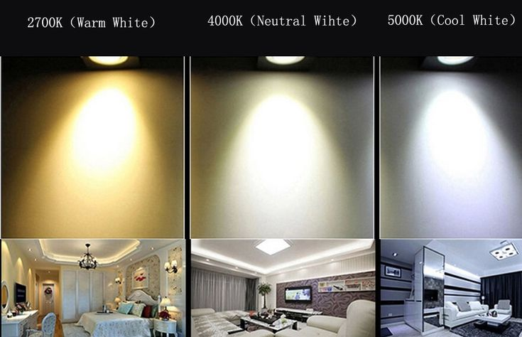 led lights warm white neutral white cool white white downlight retrofit downlight kit. Black Bedroom Furniture Sets. Home Design Ideas