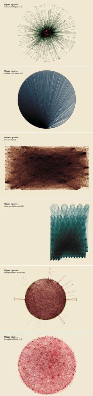#Data #Visualization #Visualisation #Données #Interpretation #Kant #Work #Travail #Œuvre #Filaire #Linéaire #Infographic #Infographie