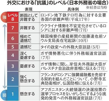 Yahoo!ニュース(産経新聞) - 外交における「抗議」のレベル(日本外務省の場合)(写真:産経新聞)