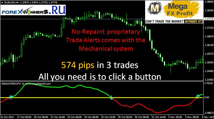 7 winning strategies for trading forex pdf free download