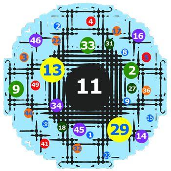 Random Lottery numbers generator.