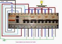 Esquemas eléctricos: Cuadro electrico vivienda nivel medio