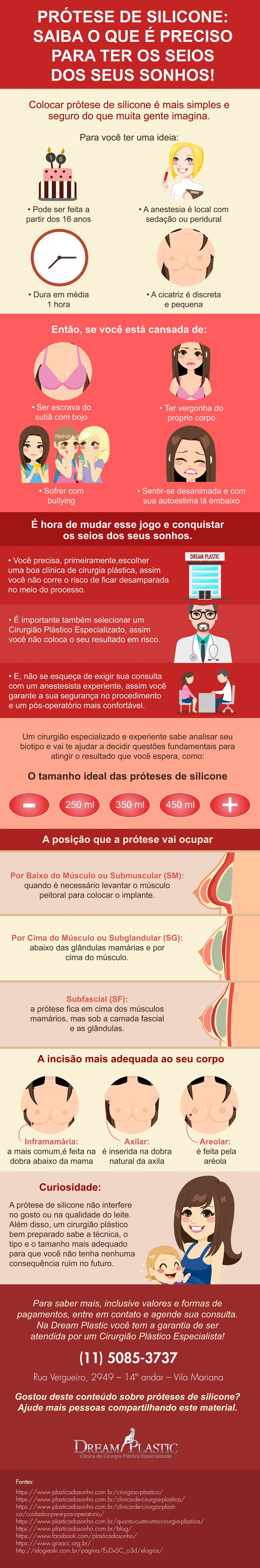 [Infográfico] Prótese de Silicone reúne tudo o que você precisa saber para colocar silicone nos seios, incluindo tipo de prótese de silicone, tamanhos de silicone, posição da prótese e muito mais.