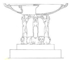 Perirrhanterionlar Yunan dünyasında kutsal alanlarda karşımıza çıkar. Lakonia Olympia Korinth Delphi Rodos gibi bölgelerde karşımıza çıkar.