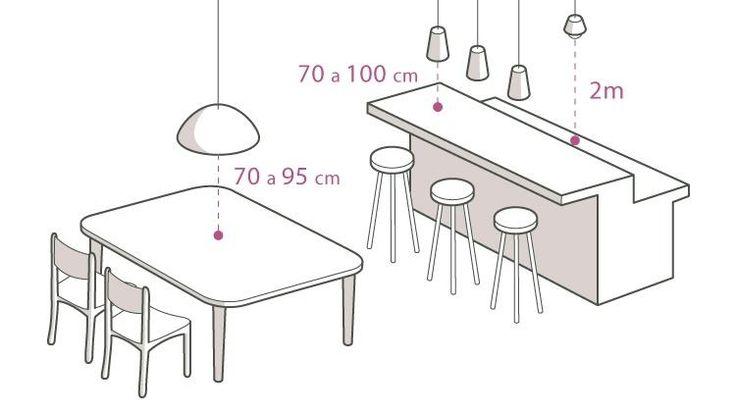 Medida certa dos móveis e eletros evita má postura e até melhora o jantar - 07/11/2016 - UOL Estilo de vida