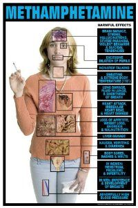 35 Best Images About Guide Dangerous Drugs On Pinterest